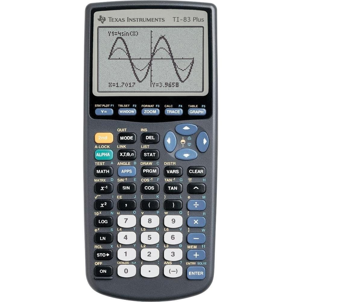 Best Calculator For College Algebra 2